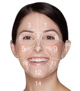 dermalogical facials, blakes beauty salon, canterbury